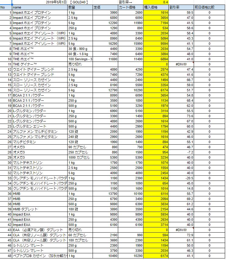 2019年5月1日の価格表