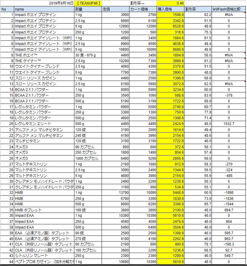9月18日の価格