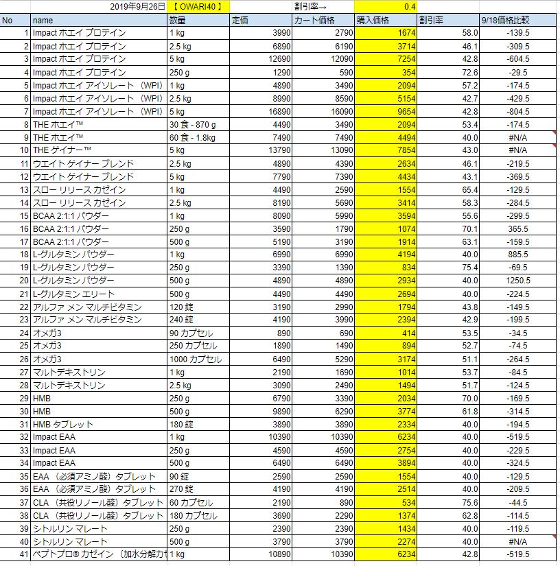 2019年9月26日の価格