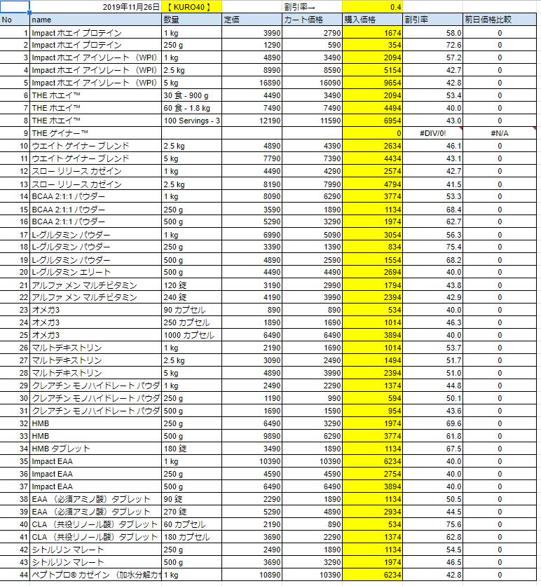 2019年11月26日の価格