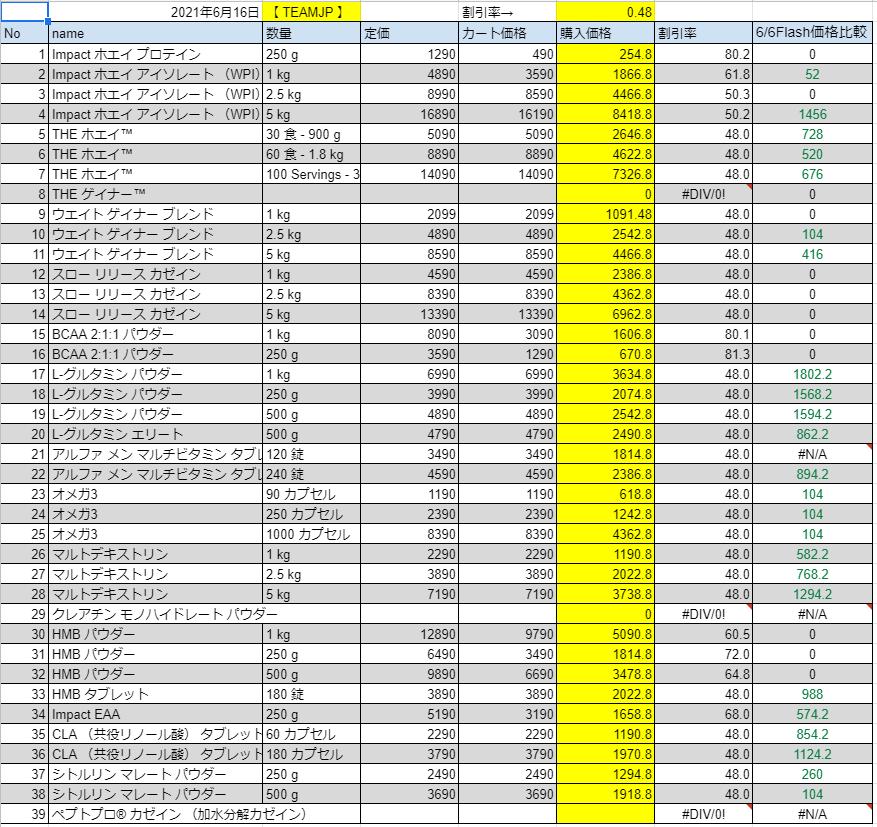 2021年6月16日の価格