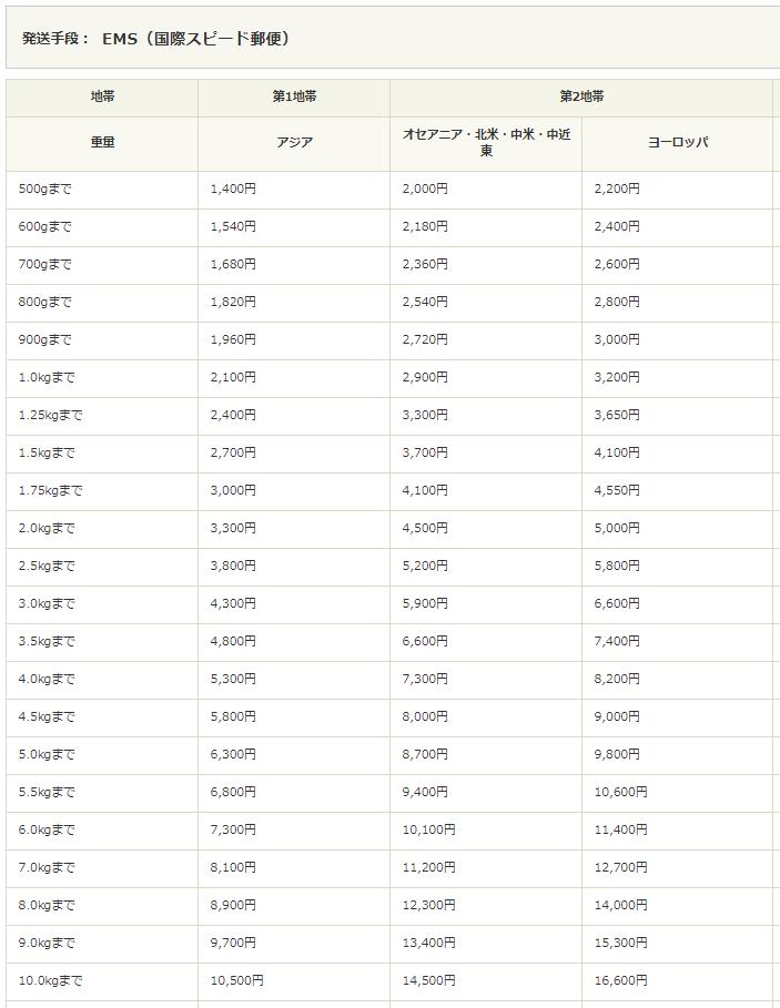 EMSの料金表