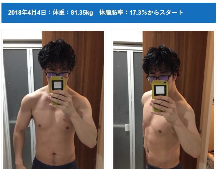 夏に向けて減量をスタートしました。現在の体型を写真で公開。(体重81.35kg、体脂肪率17.3%からスタート)