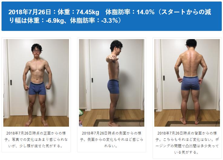 減量終盤に「クレアチン」を追加した理由と体感について。減量開始から約4か月で体重-6.9kg、体脂肪率-3.3%