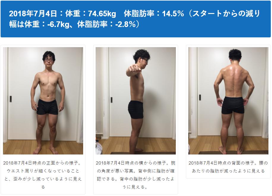 トレーニングメニューを変えてから調子が良い!減量開始から3か月で体重-6.7kg、体脂肪率-2.8%