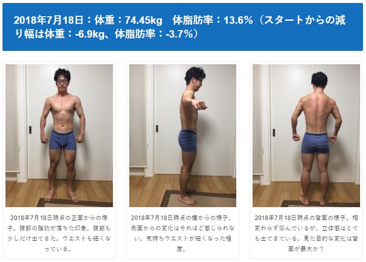 体重が変わっていないけど、見た目に明らかな変化が…!減量開始から3か月半で体重-6.9kg、体脂肪率-3.7%