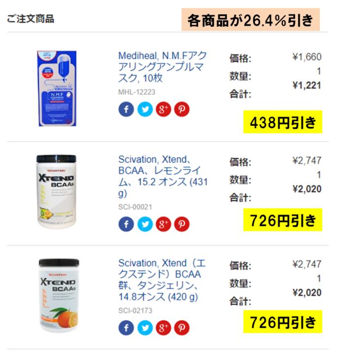 購入した各商品の単価
