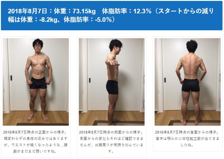 筋トレ後の有酸素運動の効果を実感しています。減量開始から4か月で体重-8.2kg、体脂肪率-5.0%