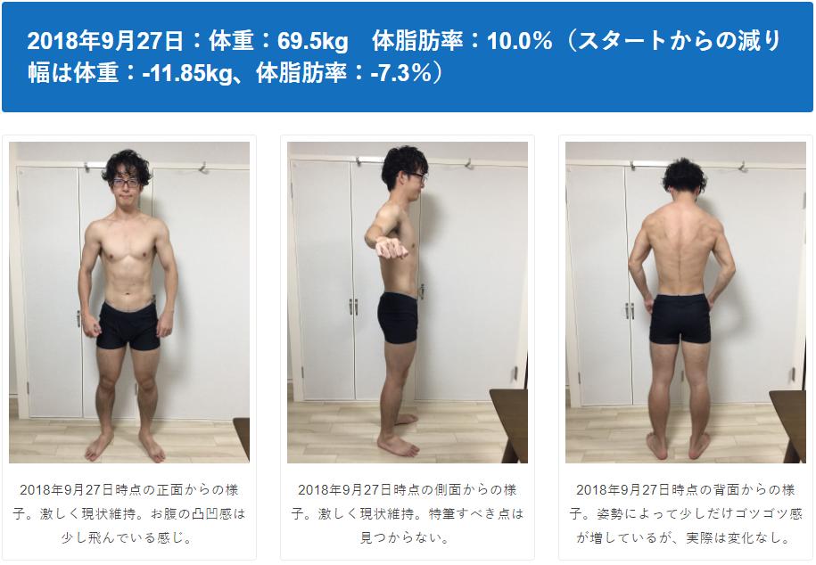 完全に減量のやる気が切れつつあります。ダイエット開始から5か月半で体重-11.85kg、体脂肪率-7.3%
