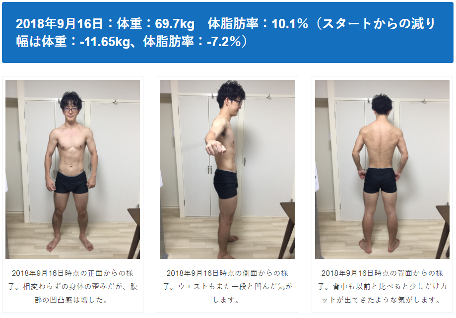 私生活がドタバタしすぎて減量失敗…ダイエット開始から5か月で体重-11.65kg、体脂肪率-7.2%