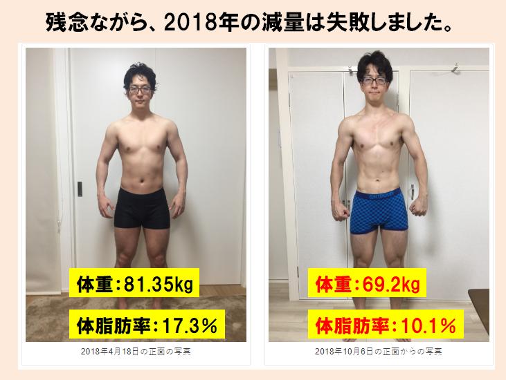 【減量失敗】残念ながら2018年のダイエットは失敗に終わりました。経過と反省点をまとめて次に生かします。