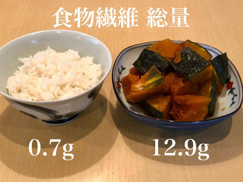 あえておよそ同じカロリー、炭水化物含有量でそろえたご飯240gと並べてみました。