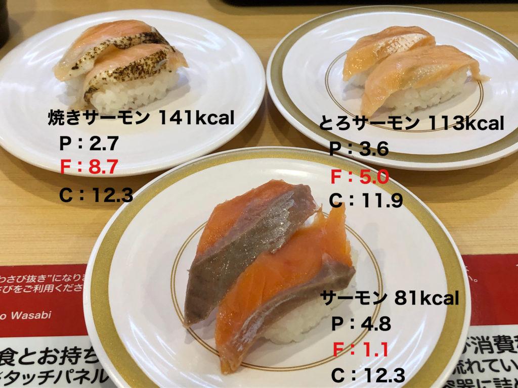 人気の寿司ランキングで一位になっていることも多いサーモンはメニューに合わせて様々な種類や部位が使われています。